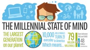 Millennial-Infographic-Banner-2-730x410