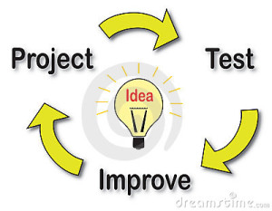 development-cycle-idea-22605745