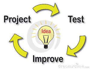 development-cycle-idea-22605745